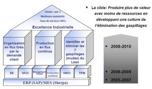 resurgence of manufacturing filetype pdf