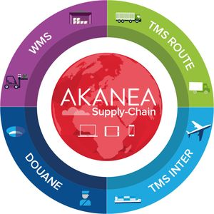 L'offre d'AKANEA Supply-Chain