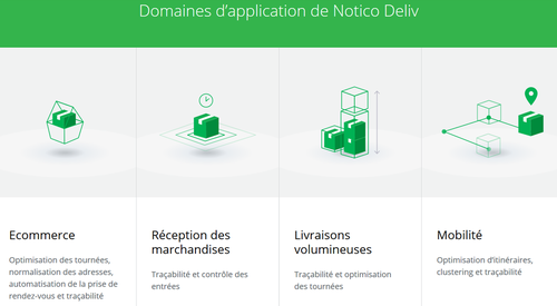 Les domaines d'application de Notico Deliv