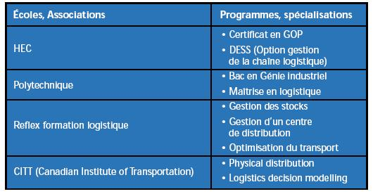 associations logistique