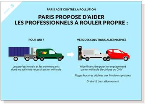 Restriction de circulation pour Paris